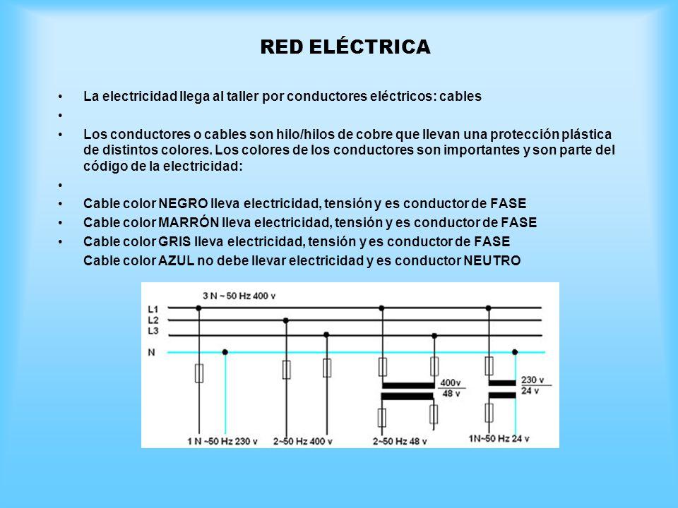 RED ELÉCTRICA La electricidad llega al taller por conductores eléctricos: cables Los conductores o cables son hilo/hilos de cobre que llevan una prote