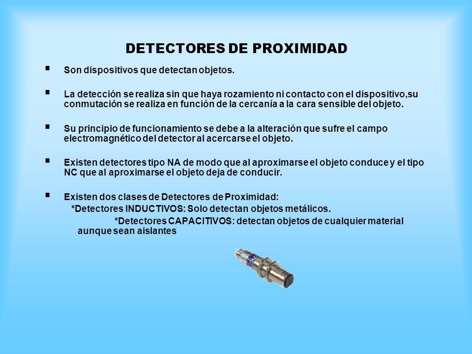 DETECTORES DE PROXIMIDAD Son dispositivos que detectan objetos. La detección se realiza sin que haya rozamiento ni contacto con el dispositivo,su conm