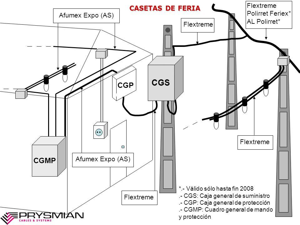CGS.. CGP Flextreme Polirret Feriex* AL Polirret* Flextreme CGMP Afumex Expo (AS) CASETAS DE FERIA *.- Válido sólo hasta fin 2008.- CGS: Caja general