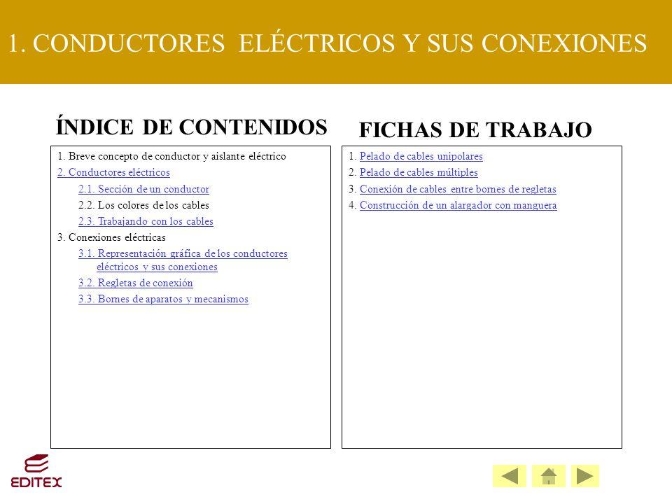 1.Breve concepto de conductor y aislante eléctrico 2.