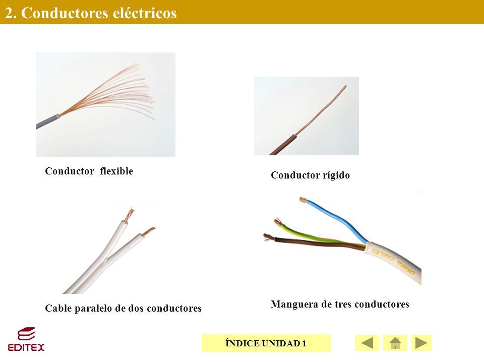 2. Conductores eléctricos Conductor flexible Conductor rígido Cable paralelo de dos conductores Manguera de tres conductores ÍNDICE UNIDAD 1