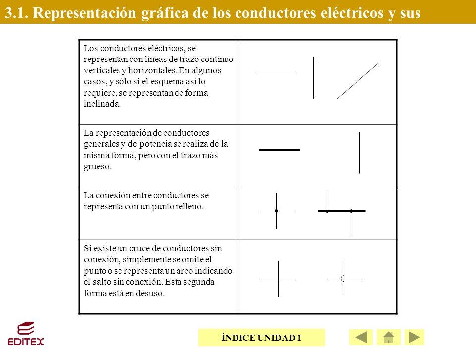 3.1. Representación gráfica de los conductores eléctricos y sus conexiones Los conductores eléctricos, se representan con líneas de trazo continuo ver