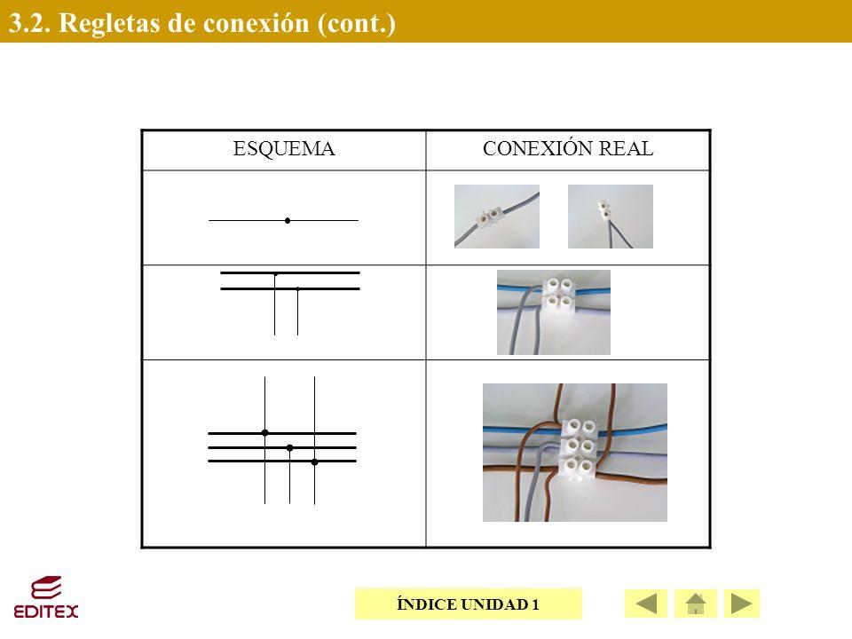 3.2. Regletas de conexión (cont.) ESQUEMACONEXIÓN REAL ÍNDICE UNIDAD 1
