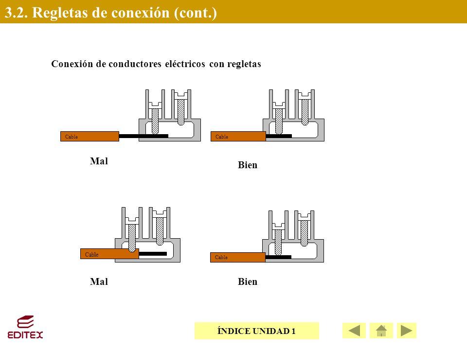 3.2. Regletas de conexión (cont.) Cable Conexión de conductores eléctricos con regletas Mal Bien ÍNDICE UNIDAD 1