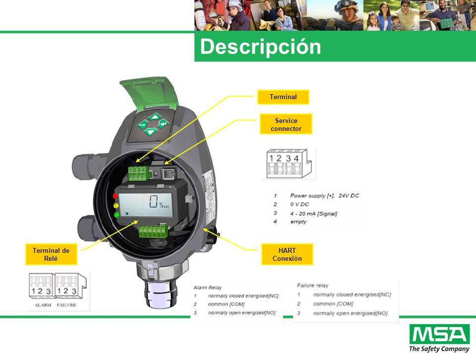Introducción PrimaX I PrimaX P Antiestático, Carcasa Plástica Usos Generales o Versión Intrínsecamente Seguro Carcasa a prueba de polvo Versión a prueba de Llama Detección de Gases Tóxicos y Oxígeno Detección de Gases Combustibles, Tóxicos y Oxígeno