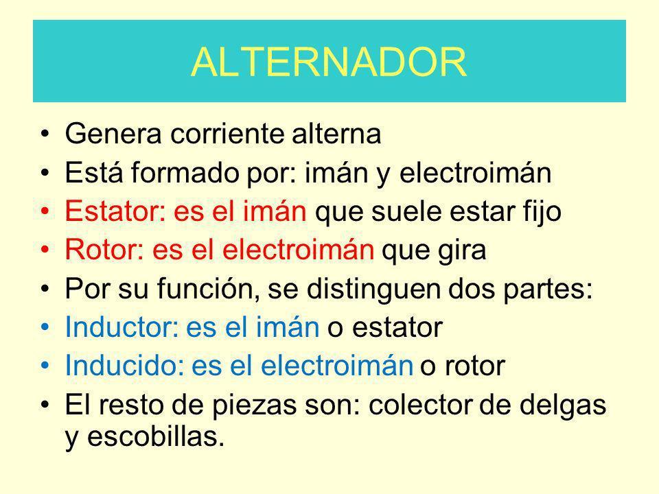 ALTERNADOR Genera corriente alterna Está formado por: imán y electroimán Estator: es el imán que suele estar fijo Rotor: es el electroimán que gira Por su función, se distinguen dos partes: Inductor: es el imán o estator Inducido: es el electroimán o rotor El resto de piezas son: colector de delgas y escobillas.