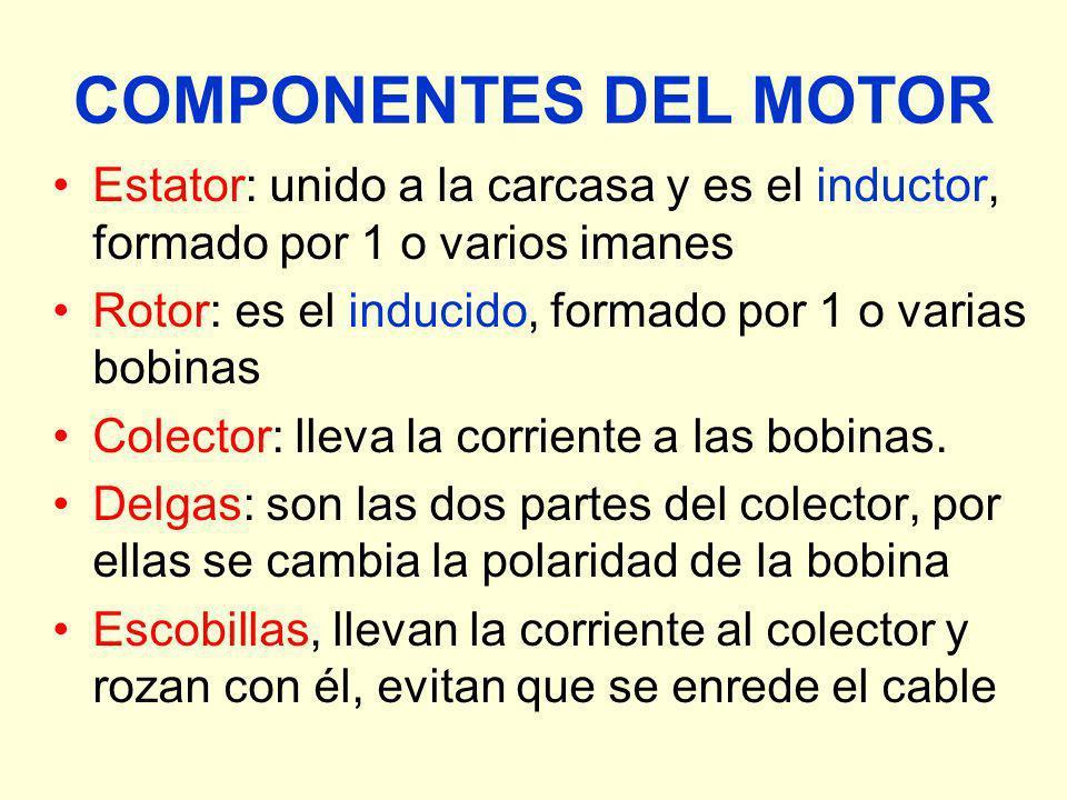 COMPONENTES DEL MOTOR Estator: unido a la carcasa y es el inductor, formado por 1 o varios imanes Rotor: es el inducido, formado por 1 o varias bobinas Colector: lleva la corriente a las bobinas.