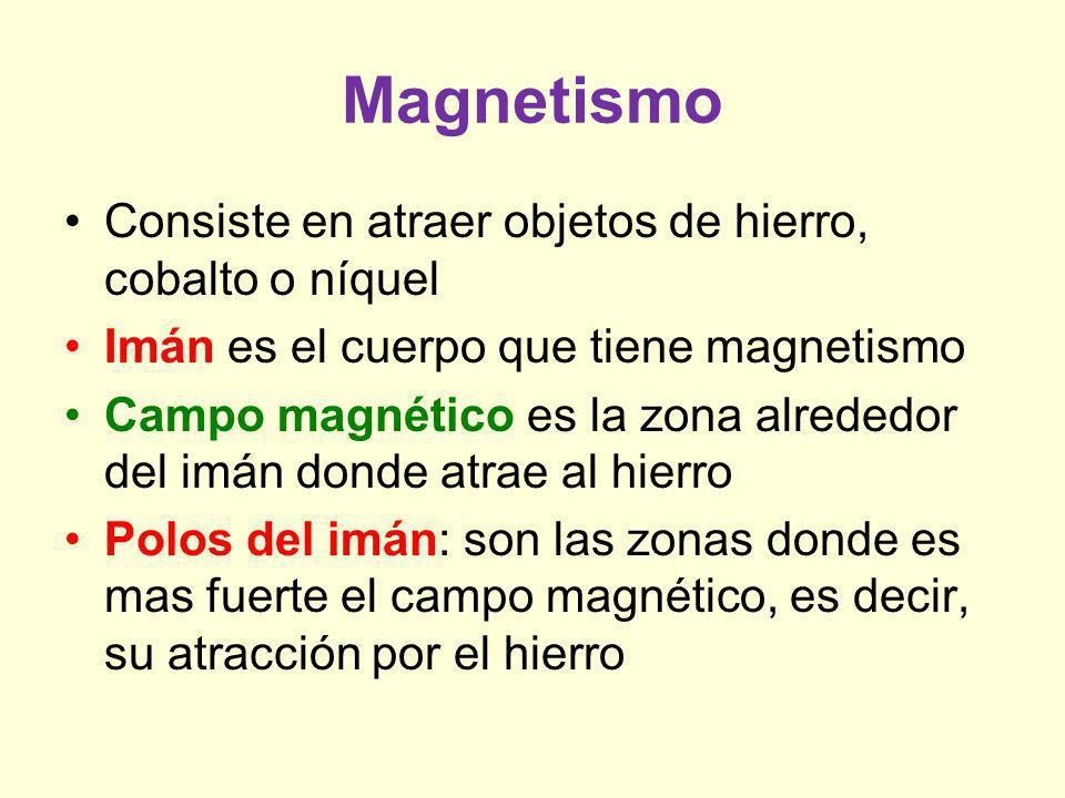 Magnetismo Consiste en atraer objetos de hierro, cobalto o níquel Imán es el cuerpo que tiene magnetismo Campo magnético es la zona alrededor del imán donde atrae al hierro Polos del imán: son las zonas donde es mas fuerte el campo magnético, es decir, su atracción por el hierro