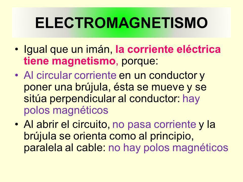 ELECTROMAGNETISMO Igual que un imán, la corriente eléctrica tiene magnetismo, porque: Al circular corriente en un conductor y poner una brújula, ésta se mueve y se sitúa perpendicular al conductor: hay polos magnéticos Al abrir el circuito, no pasa corriente y la brújula se orienta como al principio, paralela al cable: no hay polos magnéticos