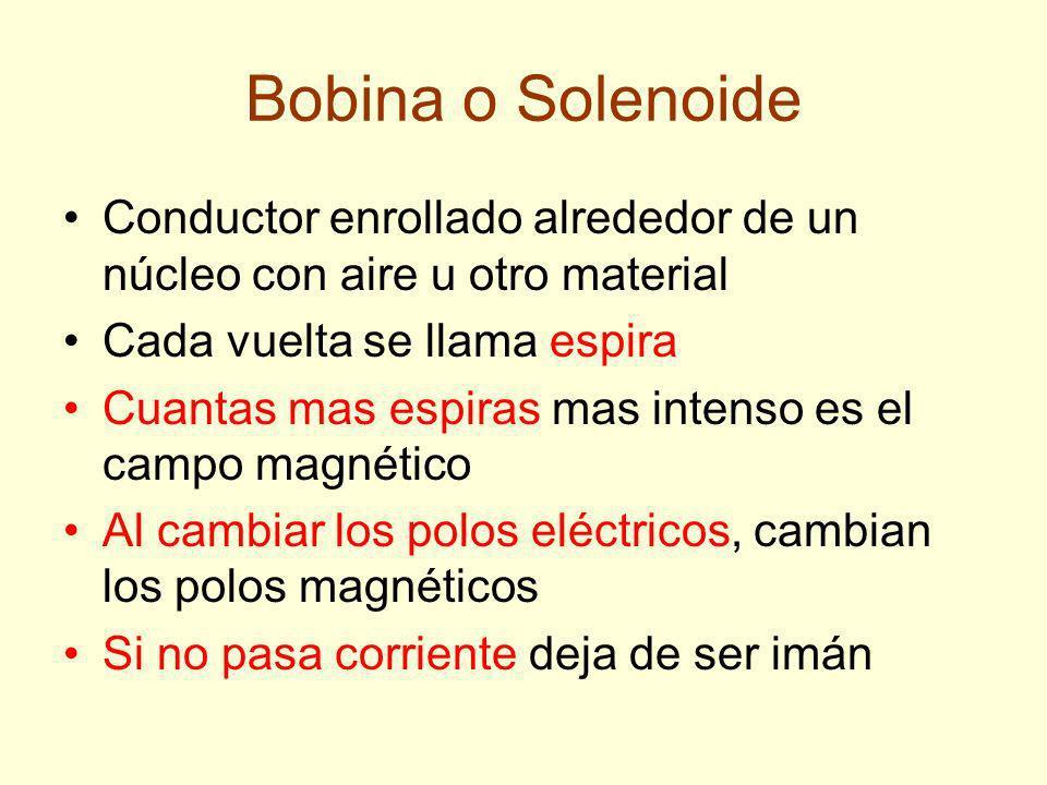 Bobina o Solenoide Conductor enrollado alrededor de un núcleo con aire u otro material Cada vuelta se llama espira Cuantas mas espiras mas intenso es el campo magnético Al cambiar los polos eléctricos, cambian los polos magnéticos Si no pasa corriente deja de ser imán