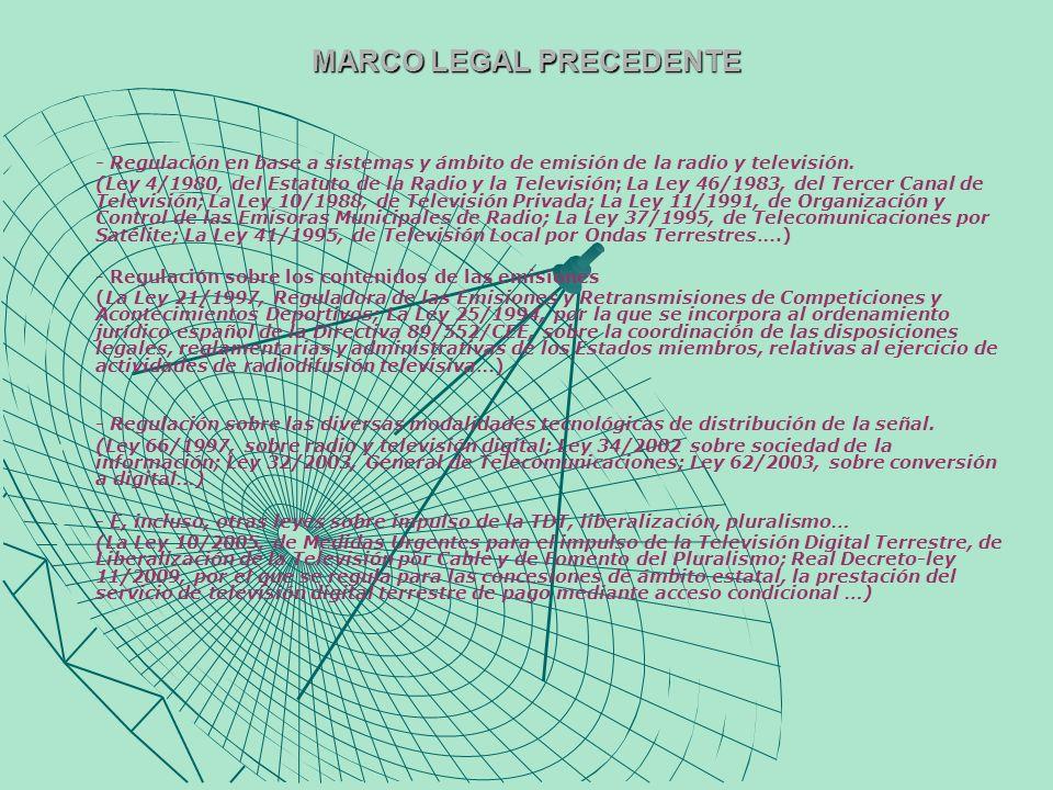 MARCO LEGAL Un panorama caótico y lleno de contradicciones que necesitaba un cambio en profundidad.