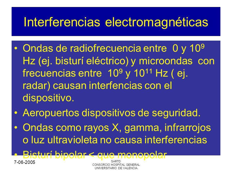 7-06-2005 SARTD CONSORCIO HOSPITAL GENERAL UNIVERSITARIO DE VALENCIA Interferencias electromagnéticas Ondas de radiofrecuencia entre 0 y 10 9 Hz (ej.