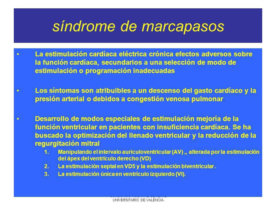 7-06-2005 SARTD CONSORCIO HOSPITAL GENERAL UNIVERSITARIO DE VALENCIA síndrome de marcapasos La estimulación cardíaca eléctrica crónica efectos adverso
