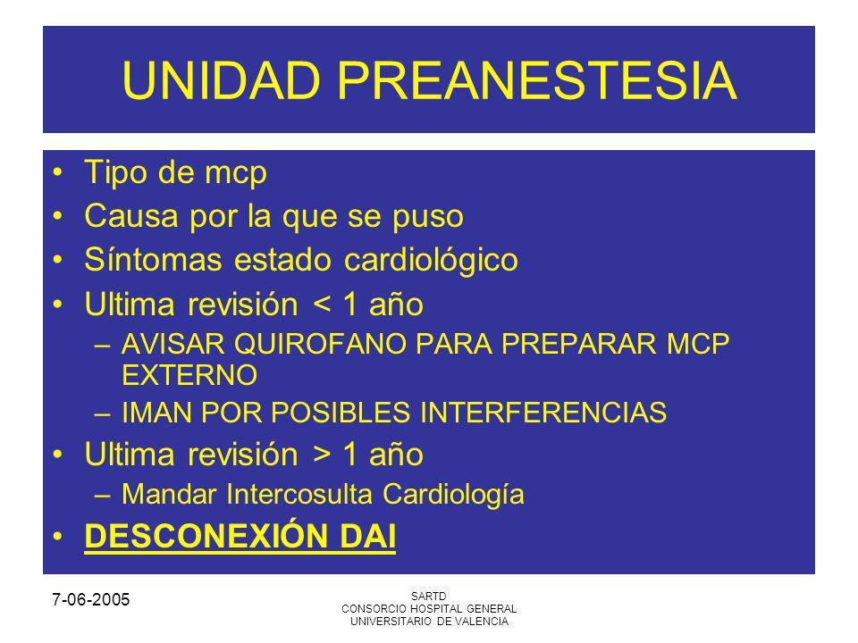 7-06-2005 SARTD CONSORCIO HOSPITAL GENERAL UNIVERSITARIO DE VALENCIA UNIDAD PREANESTESIA Tipo de mcp Causa por la que se puso Síntomas estado cardioló