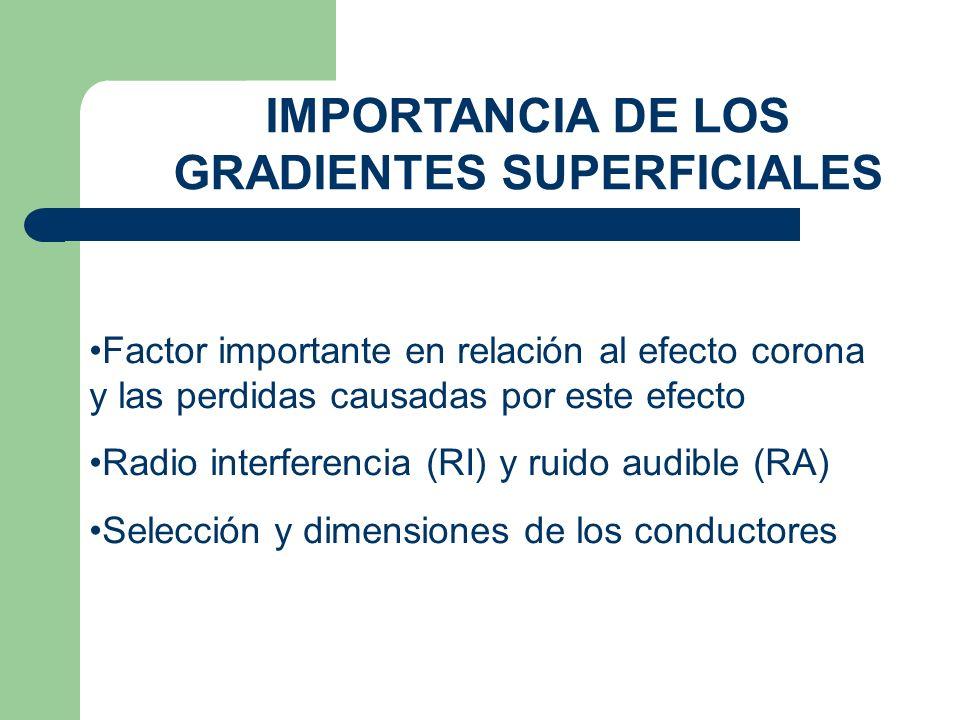 IMPORTANCIA DE LOS GRADIENTES SUPERFICIALES Factor importante en relación al efecto corona y las perdidas causadas por este efecto Radio interferencia (RI) y ruido audible (RA) Selección y dimensiones de los conductores