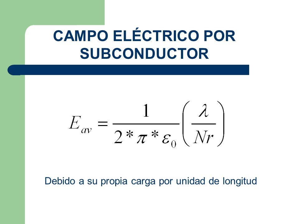 CAMPO ELÉCTRICO POR SUBCONDUCTOR Debido a su propia carga por unidad de longitud