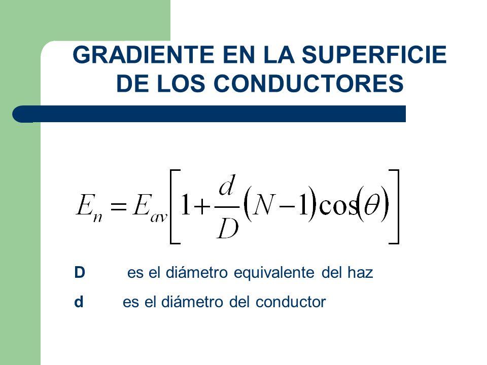 GRADIENTE EN LA SUPERFICIE DE LOS CONDUCTORES D es el diámetro equivalente del haz des el diámetro del conductor