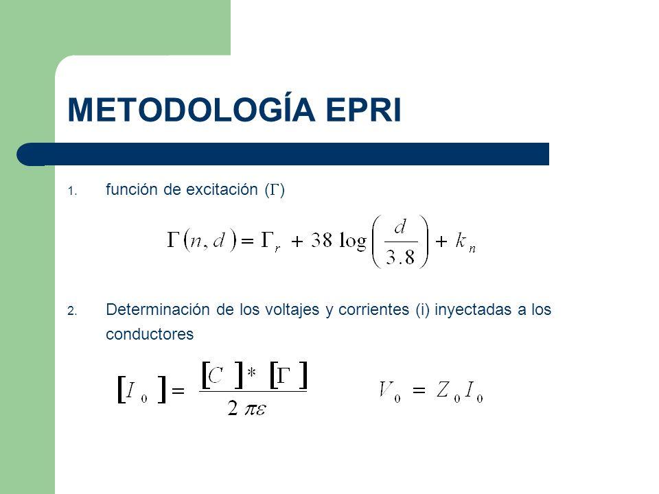 METODOLOGÍA EPRI 1.función de excitación ( ) 2.
