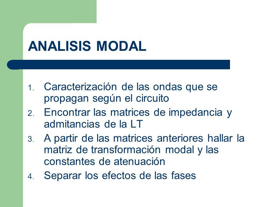 ANALISIS MODAL 1.Caracterización de las ondas que se propagan según el circuito 2.