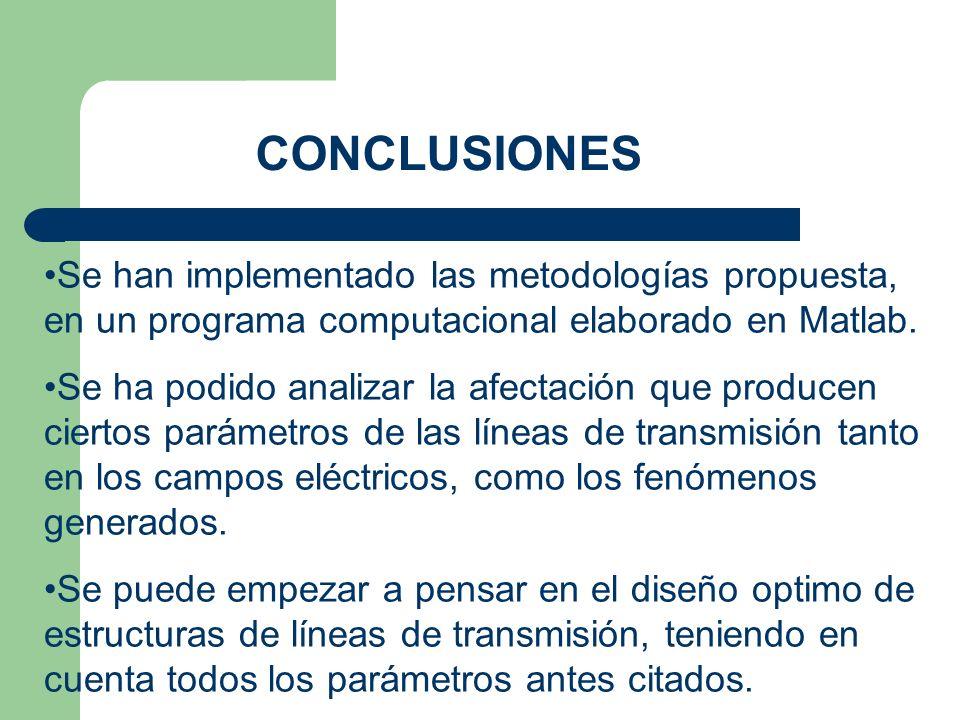 CONCLUSIONES Se han implementado las metodologías propuesta, en un programa computacional elaborado en Matlab.