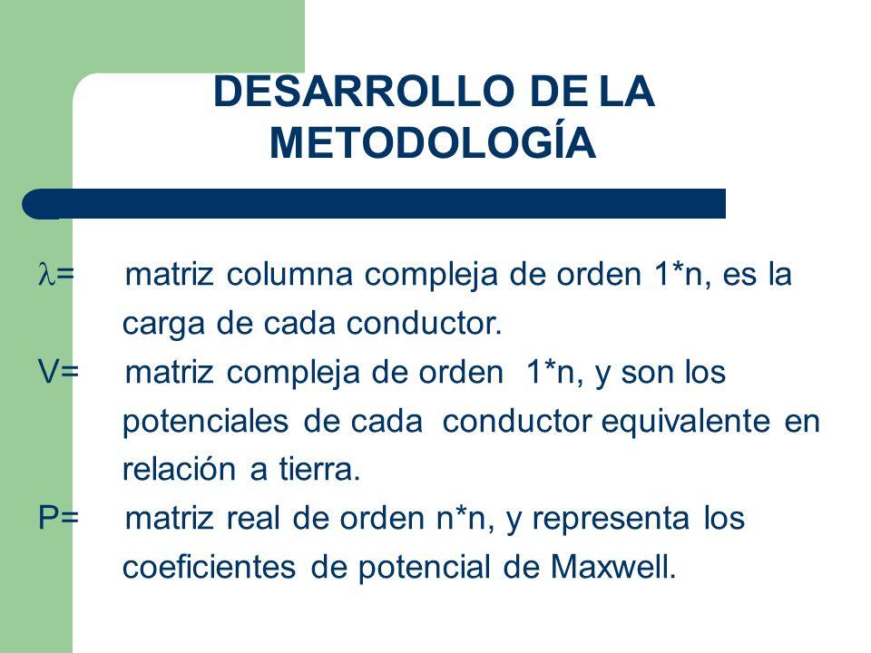 DESARROLLO DE LA METODOLOGÍA =matriz columna compleja de orden 1*n, es la carga de cada conductor.