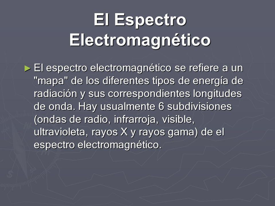 El Espectro Electromagnético El espectro electromagnético se refiere a un
