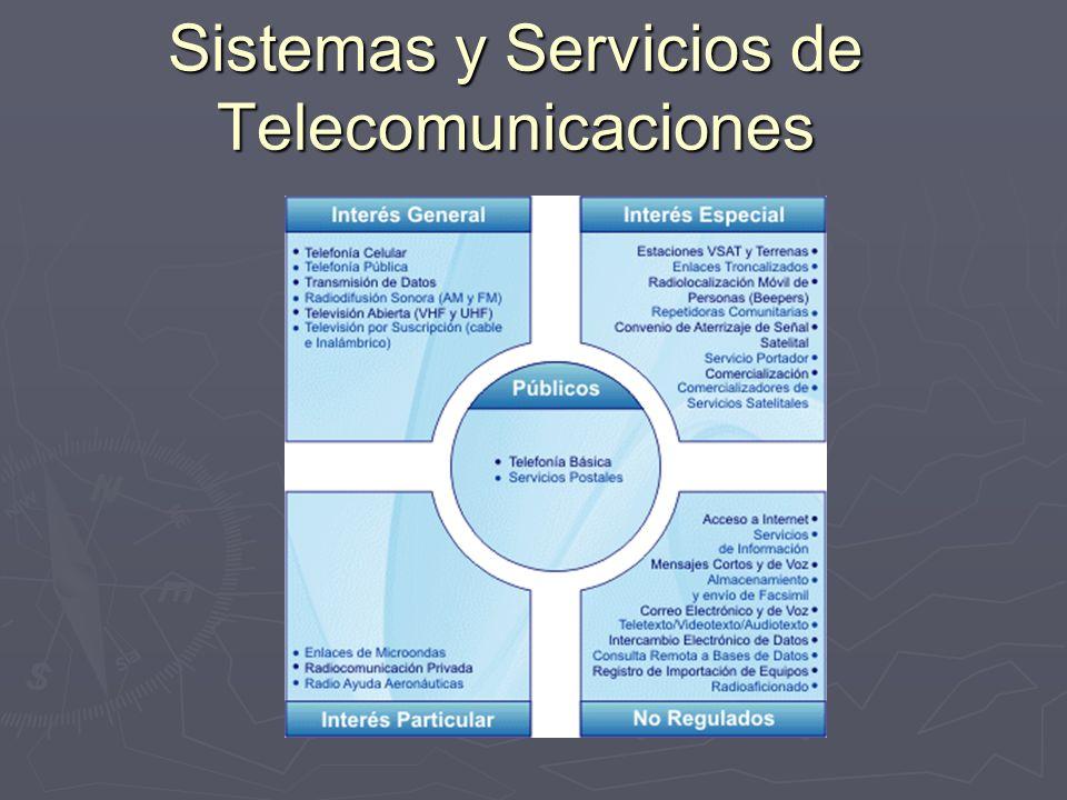 Sistemas y Servicios de Telecomunicaciones