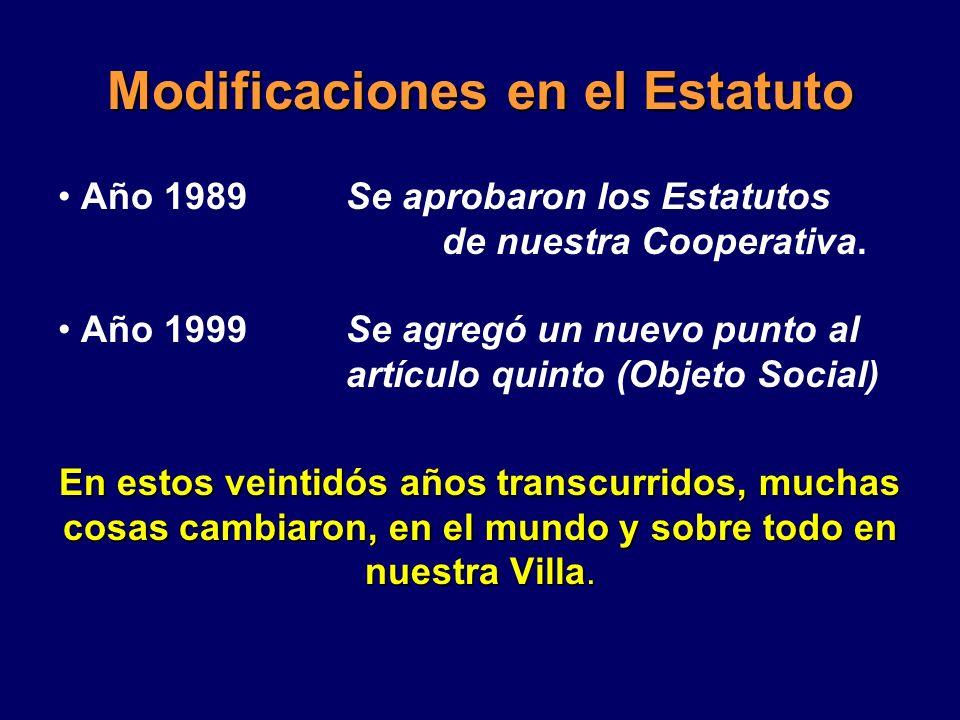 Año 1989 Se aprobaron los Estatutos de nuestra Cooperativa. Año 1999 Se agregó un nuevo punto al artículo quinto (Objeto Social) En estos veintidós añ
