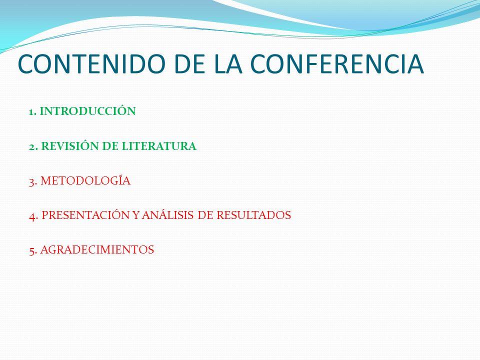 CONTENIDO DE LA CONFERENCIA 1. INTRODUCCIÓN 2. REVISIÓN DE LITERATURA 3. METODOLOGÍA 4. PRESENTACIÓN Y ANÁLISIS DE RESULTADOS 5. AGRADECIMIENTOS