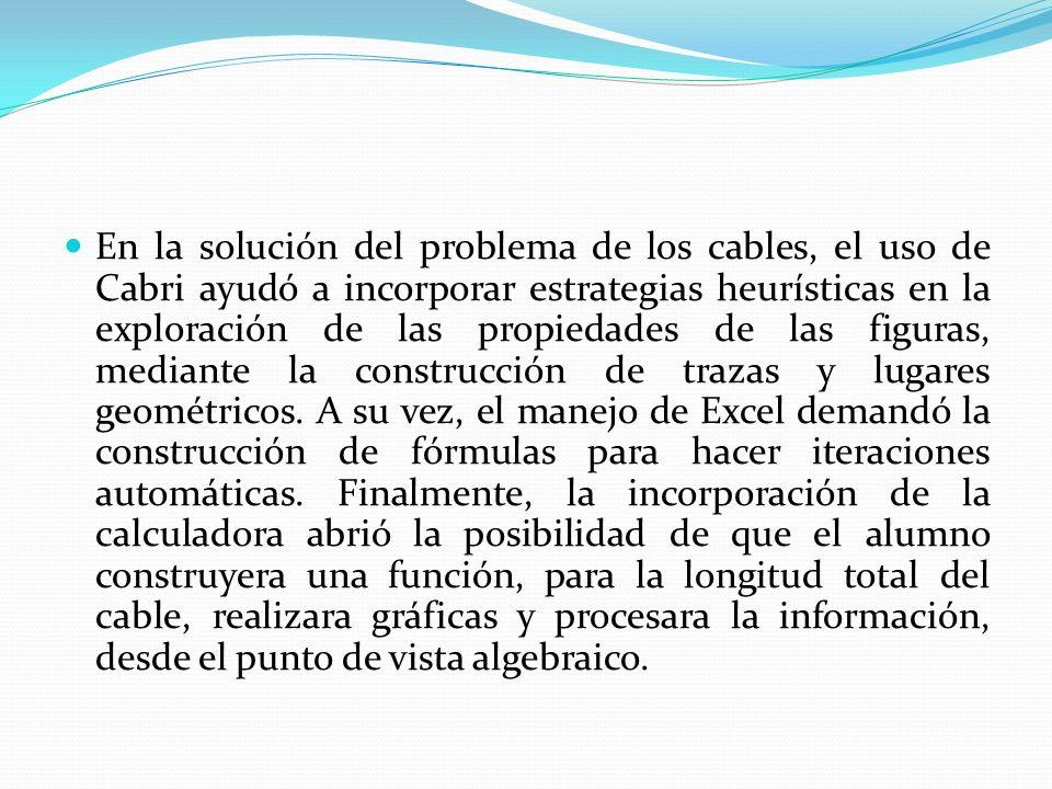 En la solución del problema de los cables, el uso de Cabri ayudó a incorporar estrategias heurísticas en la exploración de las propiedades de las figu
