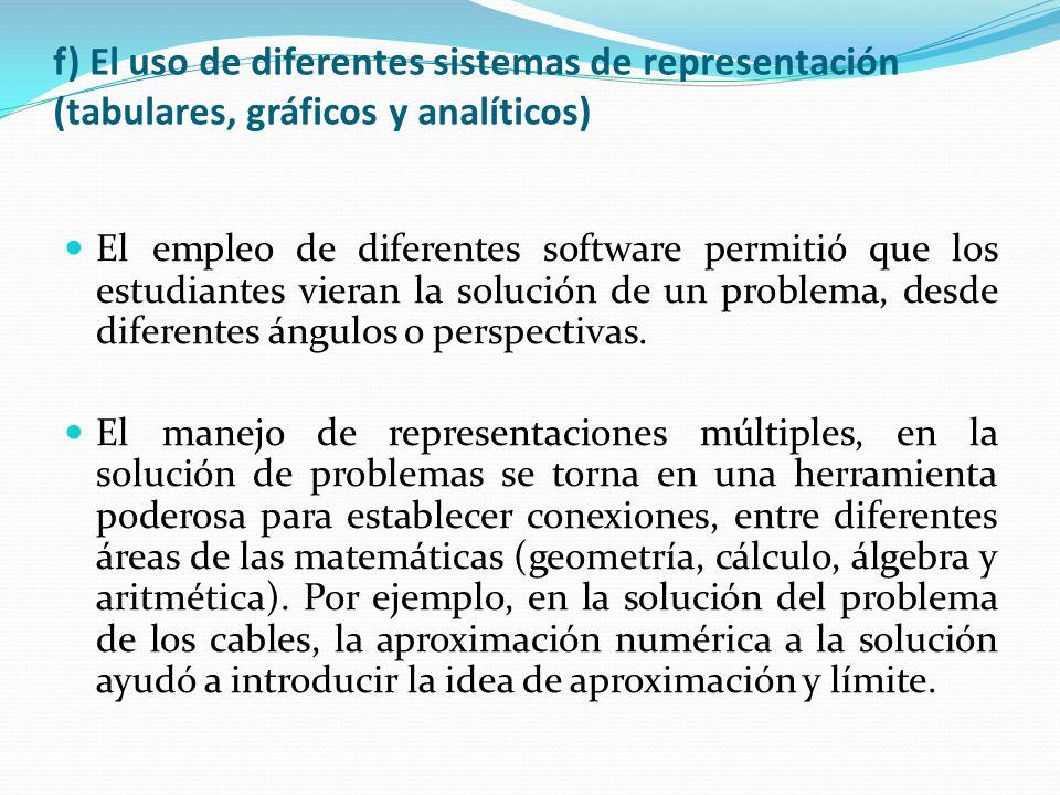 f) El uso de diferentes sistemas de representación (tabulares, gráficos y analíticos) El empleo de diferentes software permitió que los estudiantes vi