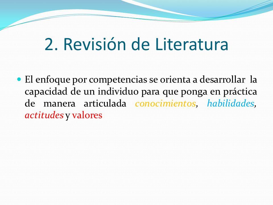 2. Revisión de Literatura El enfoque por competencias se orienta a desarrollar la capacidad de un individuo para que ponga en práctica de manera artic