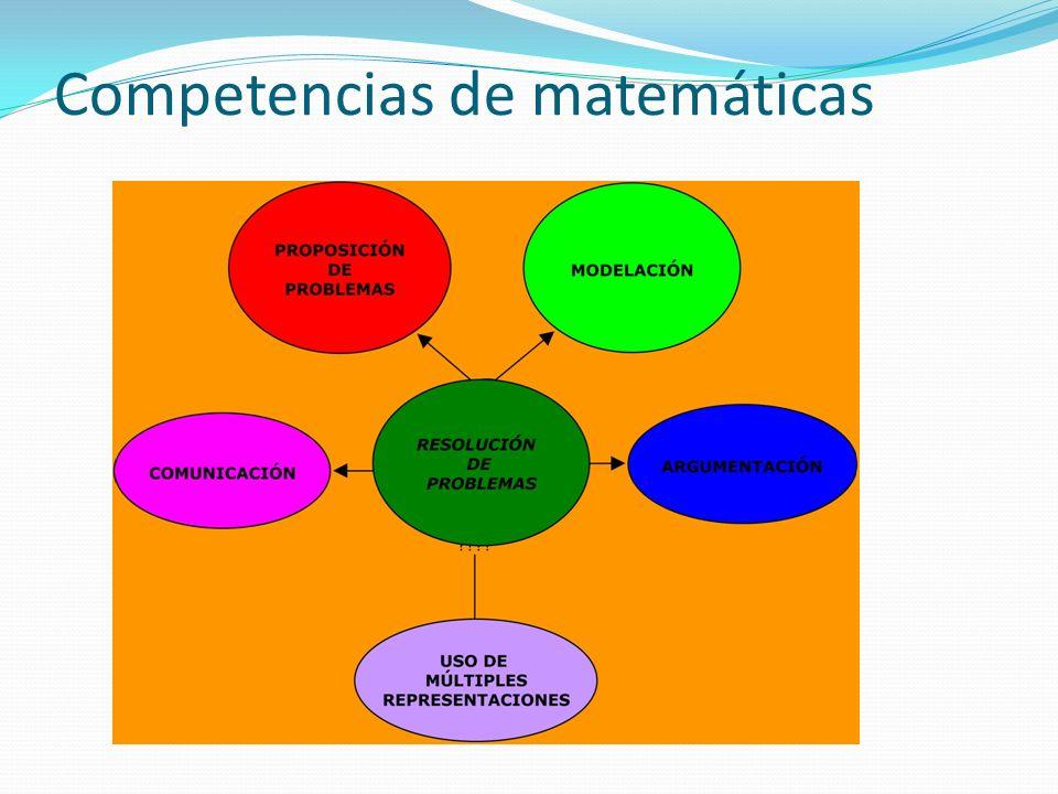Competencias de matemáticas