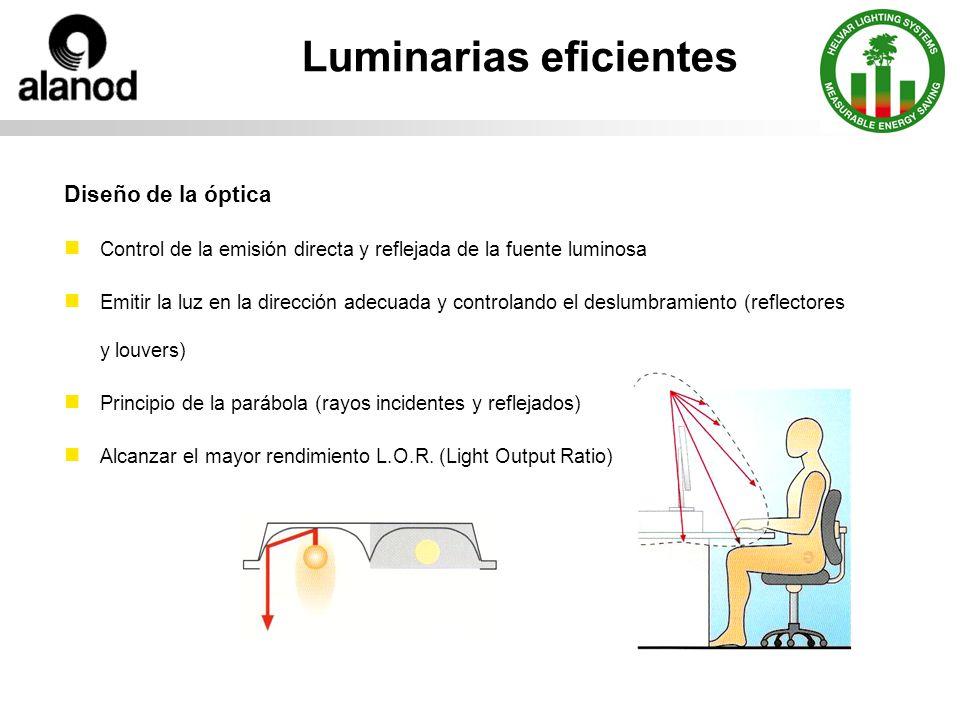 Luminarias eficientes Diseño de la óptica Control de la emisión directa y reflejada de la fuente luminosa Emitir la luz en la dirección adecuada y controlando el deslumbramiento (reflectores y louvers) Principio de la parábola (rayos incidentes y reflejados) Alcanzar el mayor rendimiento L.O.R.