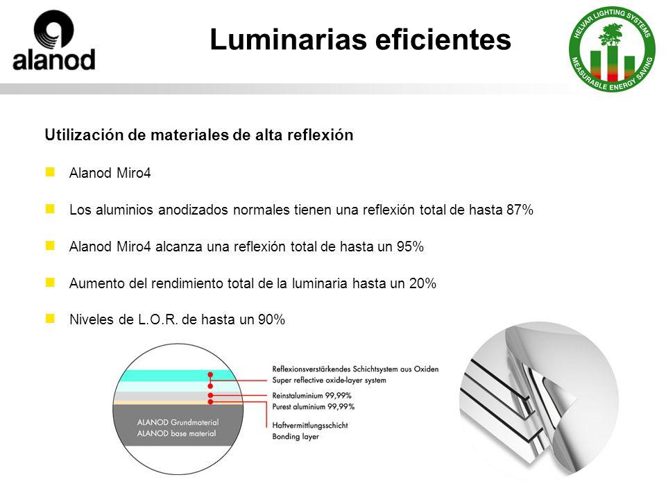 Luminarias eficientes Utilización de materiales de alta reflexión Alanod Miro4 Los aluminios anodizados normales tienen una reflexión total de hasta 87% Alanod Miro4 alcanza una reflexión total de hasta un 95% Aumento del rendimiento total de la luminaria hasta un 20% Niveles de L.O.R.