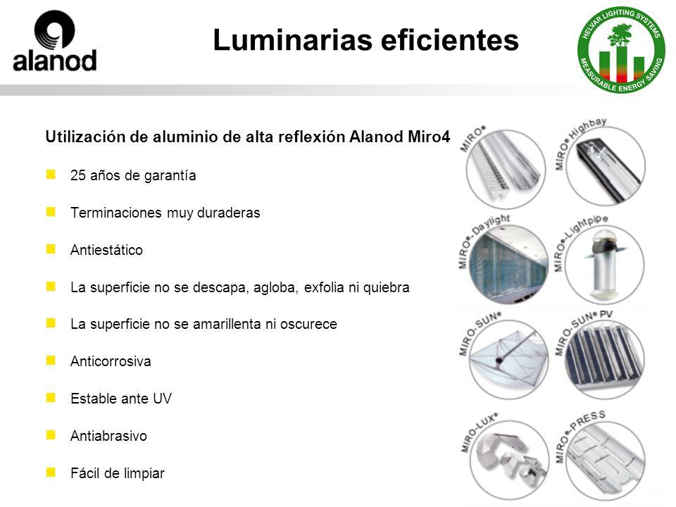 Luminarias eficientes Utilización de aluminio de alta reflexión Alanod Miro4 25 años de garantía Terminaciones muy duraderas Antiestático La superfici