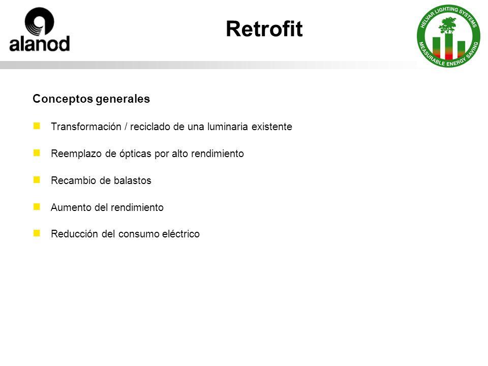 Retrofit Conceptos generales Transformación / reciclado de una luminaria existente Reemplazo de ópticas por alto rendimiento Recambio de balastos Aumento del rendimiento Reducción del consumo eléctrico
