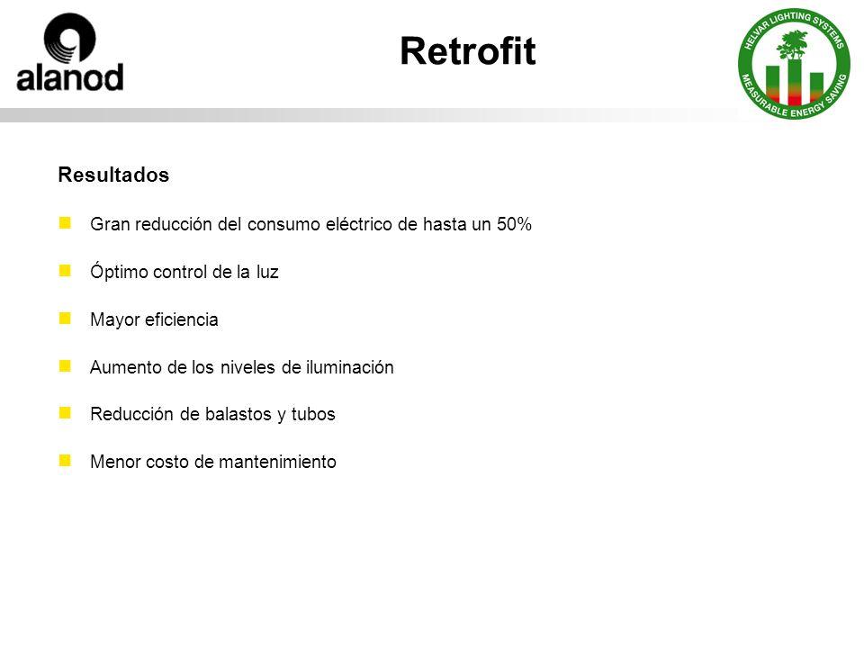 Retrofit Resultados Gran reducción del consumo eléctrico de hasta un 50% Óptimo control de la luz Mayor eficiencia Aumento de los niveles de iluminación Reducción de balastos y tubos Menor costo de mantenimiento