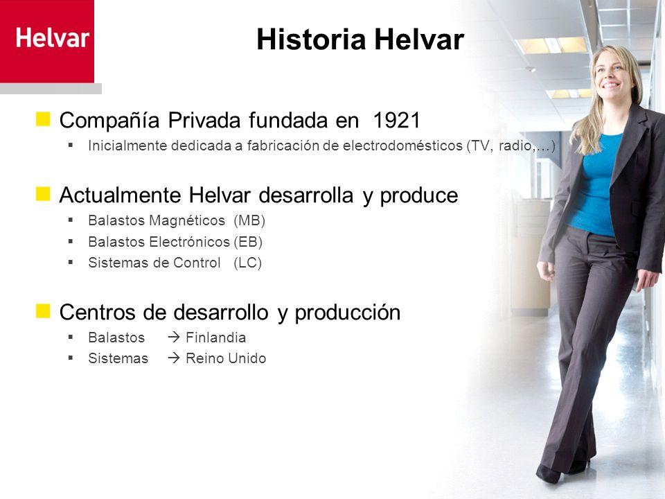 Compañía Privada fundada en 1921 Inicialmente dedicada a fabricación de electrodomésticos (TV, radio,…) Actualmente Helvar desarrolla y produce Balast