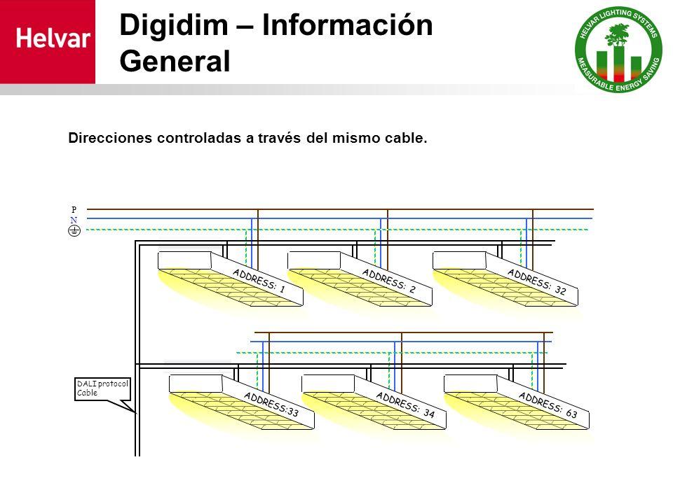Digidim – Información General ADDRESS: 2 N P DALI protocol Cable ADDRESS: 1ADDRESS: 32 ADDRESS: 34 ADDRESS:33 1001010110 ADDRESS: 63 Direcciones controladas a través del mismo cable.