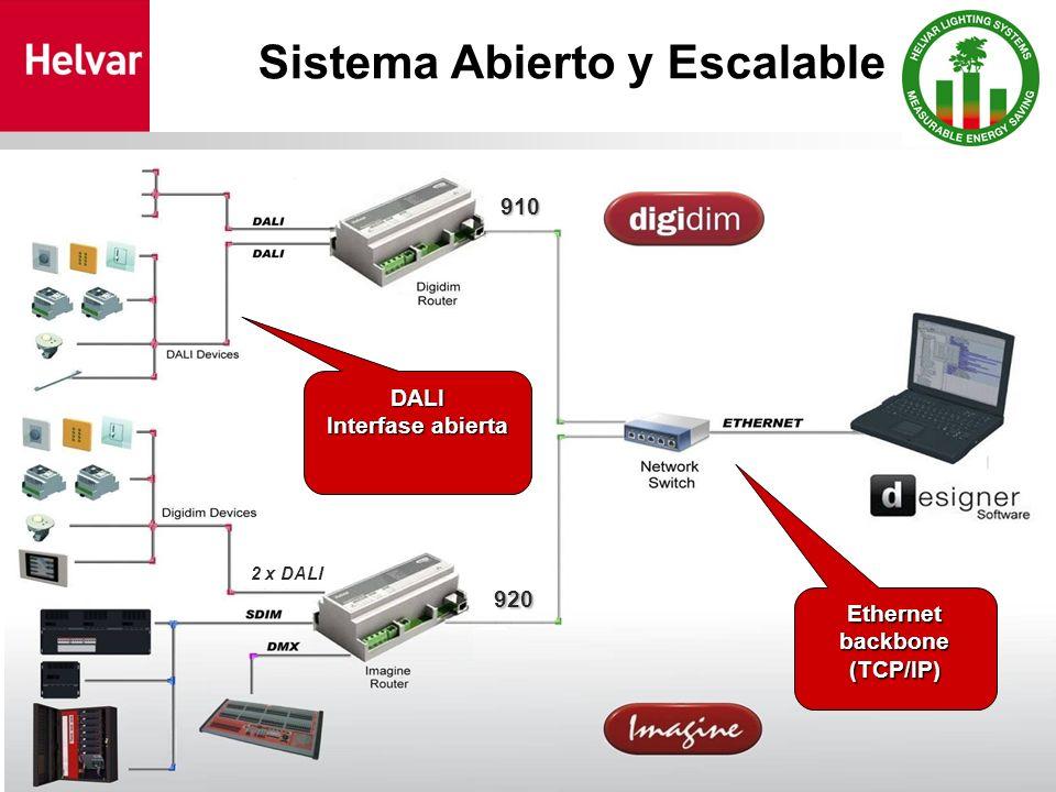 2 x DALI 910 920 Sistema Abierto y Escalable Ethernet backbone (TCP/IP) DALI Interfase abierta