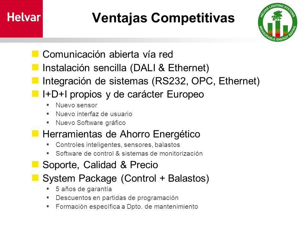 Ventajas Competitivas Comunicación abierta vía red Instalación sencilla (DALI & Ethernet) Integración de sistemas (RS232, OPC, Ethernet) I+D+I propios