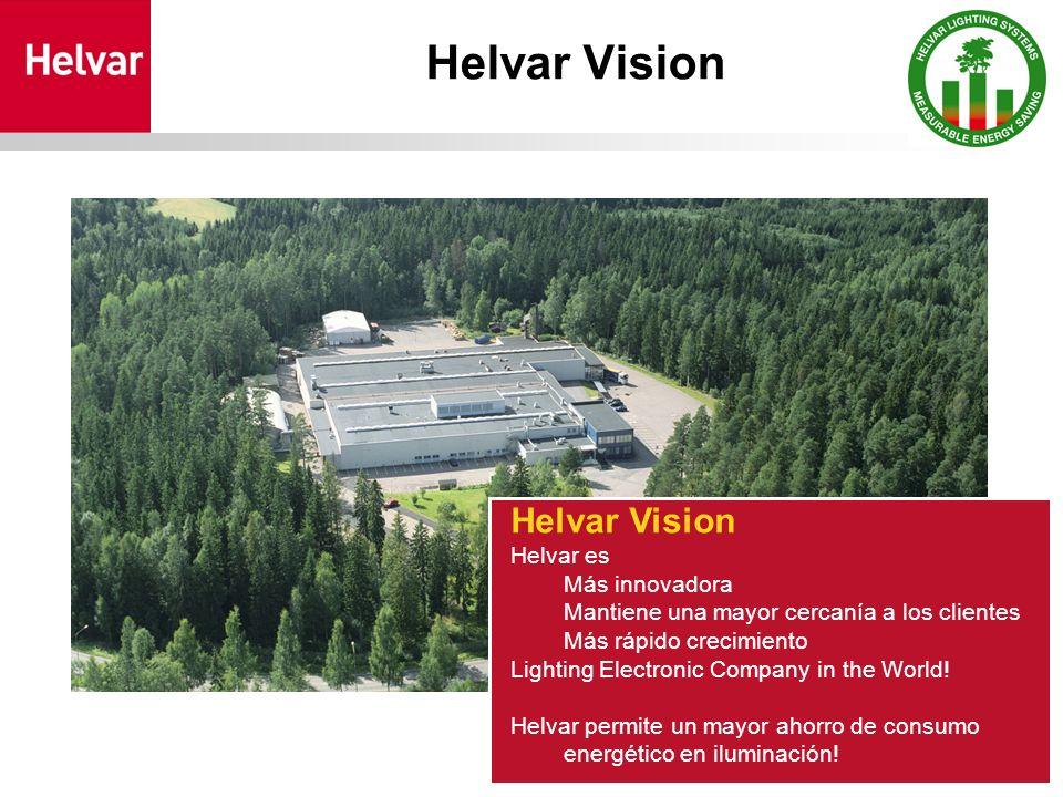 Helvar Vision Helvar es Más innovadora Mantiene una mayor cercanía a los clientes Más rápido crecimiento Lighting Electronic Company in the World! Hel