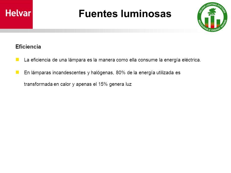Fuentes luminosas Eficiencia La eficiencia de una lámpara es la manera como ella consume la energía eléctrica. En lámparas incandescentes y halógenas,