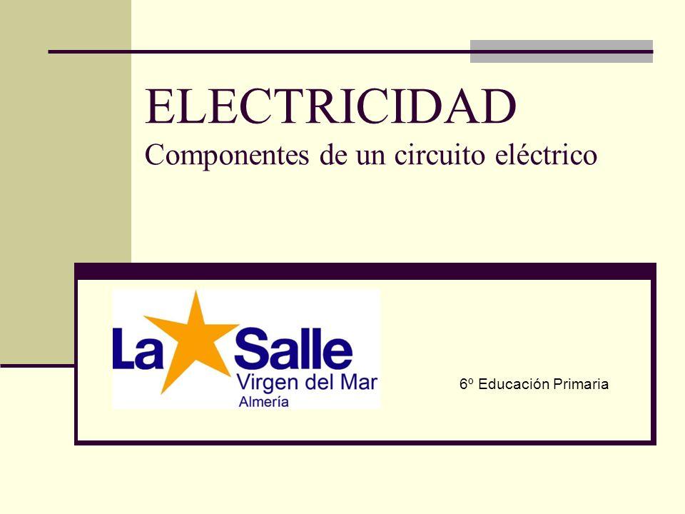 ELECTRICIDAD Componentes de un circuito eléctrico 6º Educación Primaria