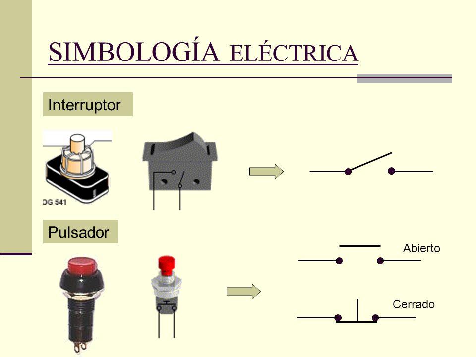 SIMBOLOGÍA ELÉCTRICA Interruptor Pulsador Abierto Cerrado
