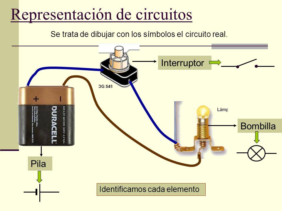 Representación de circuitos Se trata de dibujar con los símbolos el circuito real. Identificamos cada elemento Interruptor Bombilla Pila