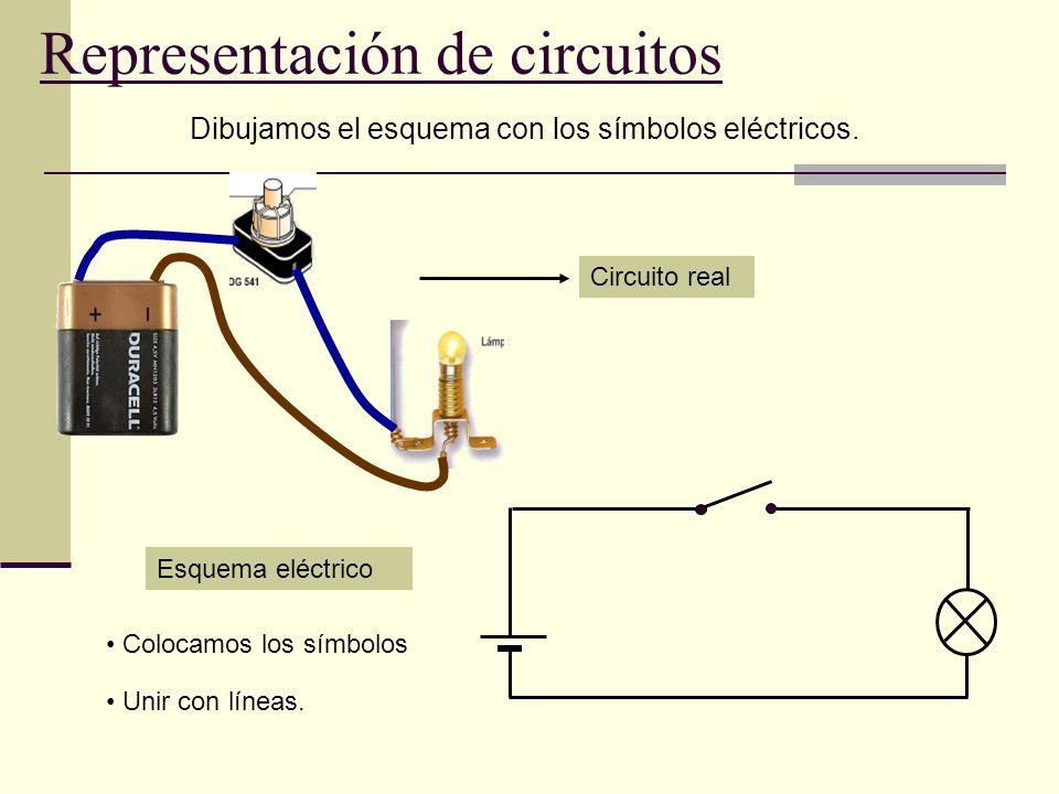 Representación de circuitos Dibujamos el esquema con los símbolos eléctricos. Circuito real Esquema eléctrico Colocamos los símbolos Unir con líneas.