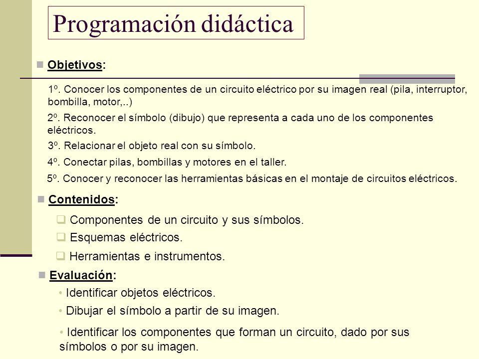 Programación didáctica Contenidos: Evaluación: Objetivos: 1º. Conocer los componentes de un circuito eléctrico por su imagen real (pila, interruptor,