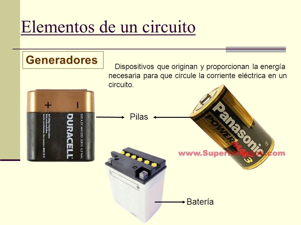 Elementos de un circuito Generadores Dispositivos que originan y proporcionan la energía necesaria para que circule la corriente eléctrica en un circu